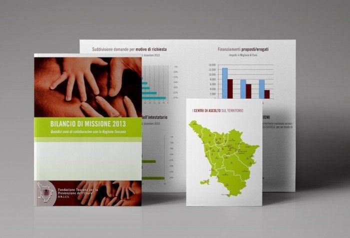 Bilancio Fondazione Prevenzione Usura
